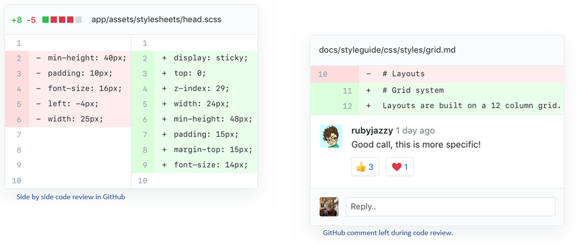 Side-byside code review in GitHub and GitHub comment left during code review