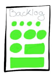Agile backlog