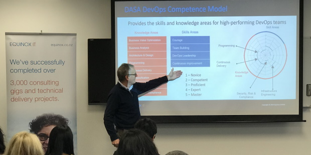 Equinox IT Principal Consultant Bill Ross presenting on DASA DevOps Competence Model at an Equinox IT client event