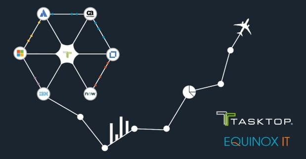 Equinox IT and Tasktop partnership unifies DevOps teams and tools