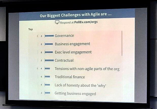 Michael Sahota 'Delivering a high performance Agile organisation' - Biggest challenges with Agile responses