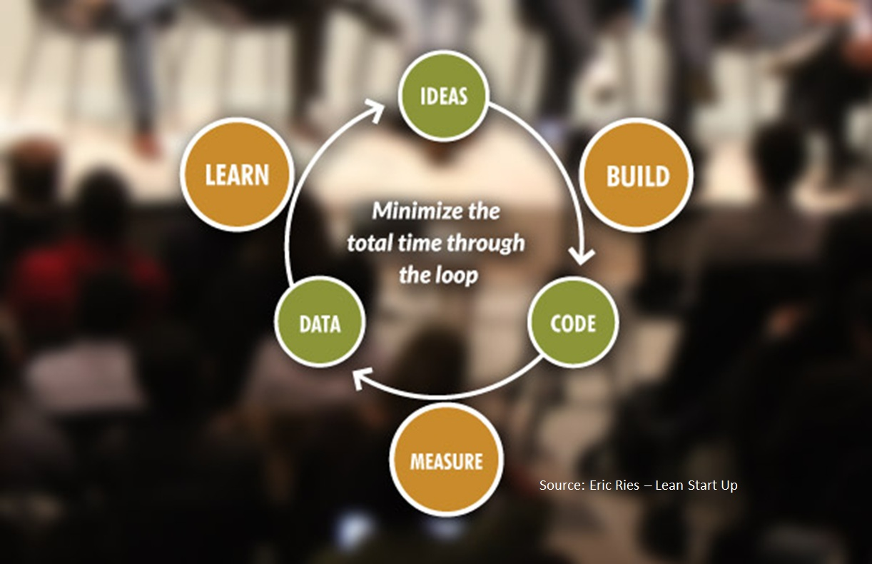Eric Ries' build-measure-learn model as described in The Lean Startup