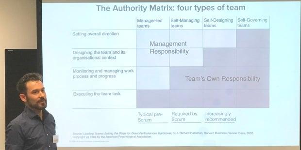 The Authority Matrix: four types of team