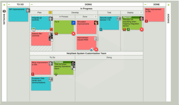 How visual workflow management can help your team get through 'Working from Home'