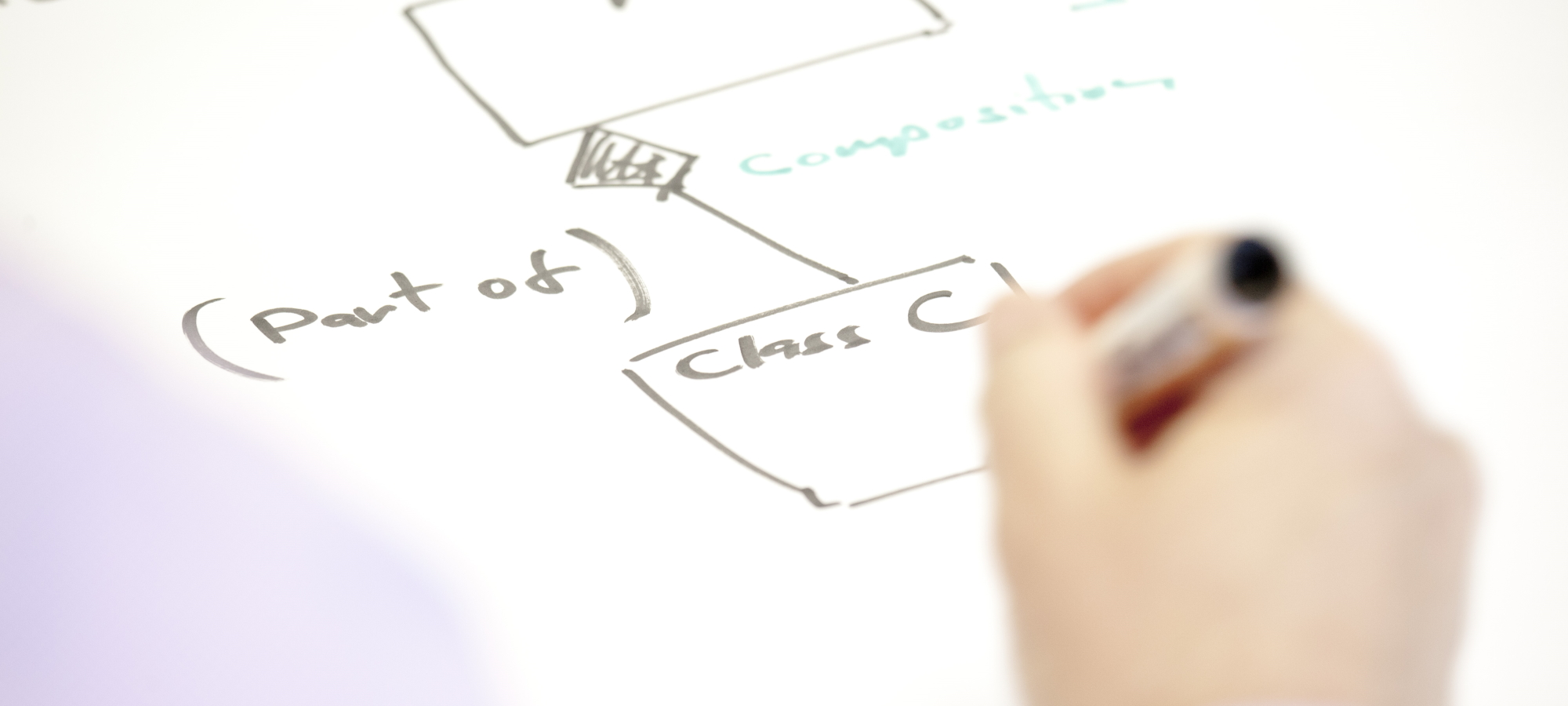Solution architecture - make the right technical decisions to deliver the required business result.