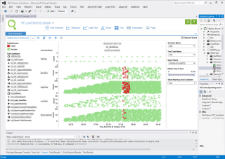 Tableau visualisation from integrating business intelligence tools into your application