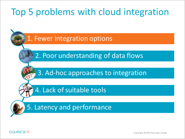 Recorded webinar: ever since we moved to the cloud we don't talk anymore