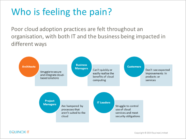 Recorded webinar: Moving your organisation to the cloud